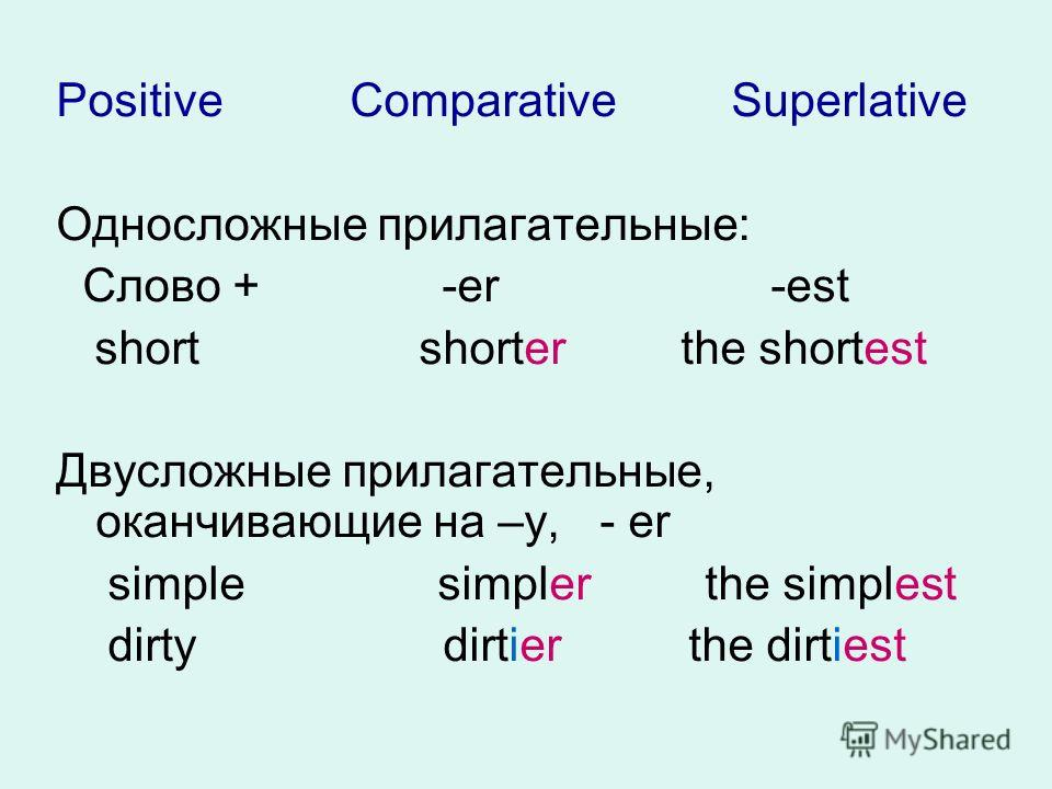 Positive Comparative Superlative Односложные прилагательные: Слово + -er -est short shorter the shortest Двусложные прилагательные, оканчивающие на –y, - er simple simpler the simplest dirty dirtier the dirtiest