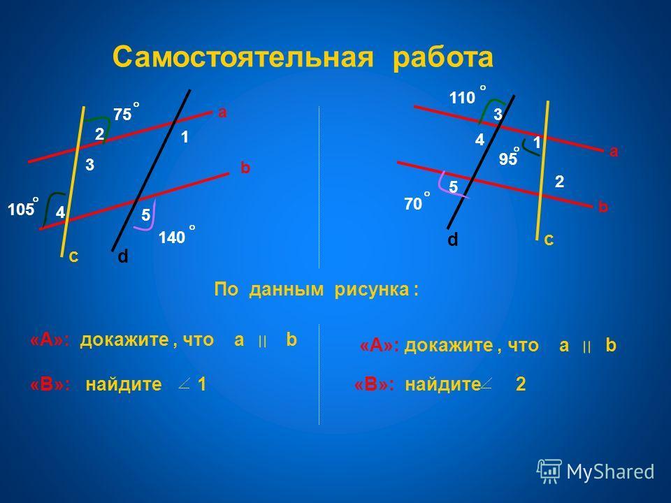 Самостоятельная работа 105 75 140 110 70 95 a b a b c c d d По данным рисунка : «А»: докажите, что a b 1 2 «В»: найдите 2 «А»: докажите, что a b «В»: найдите 1 2 3 4 5 1 3 4 5