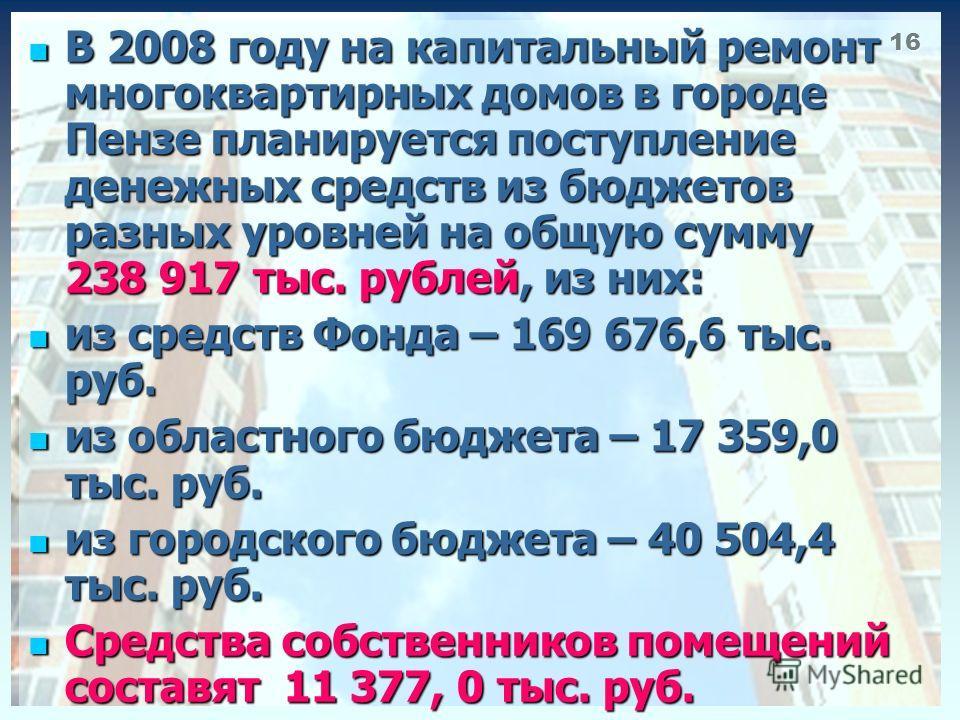 16 В 2008 году на капитальный ремонт многоквартирных домов в городе Пензе планируется поступление денежных средств из бюджетов разных уровней на общую сумму 238 917 тыс. рублей, из них: В 2008 году на капитальный ремонт многоквартирных домов в городе