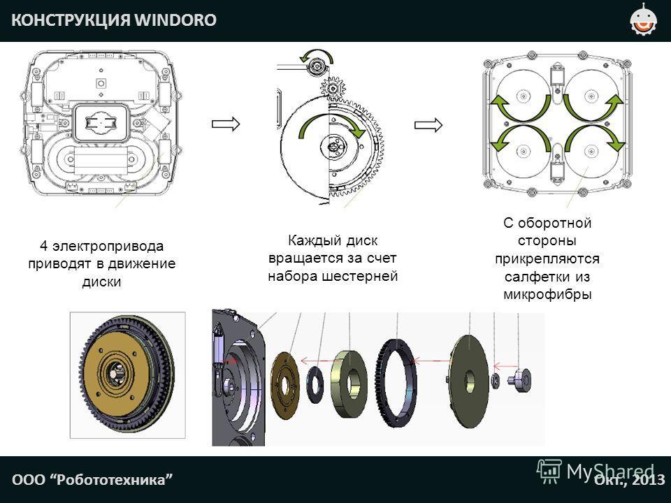 ООО Робототехника КОНСТРУКЦИЯ WINDORO Окт., 2013 4 электропривода приводят в движение диски Каждый диск вращается за счет набора шестерней С оборотной стороны прикрепляются салфетки из микрофибры
