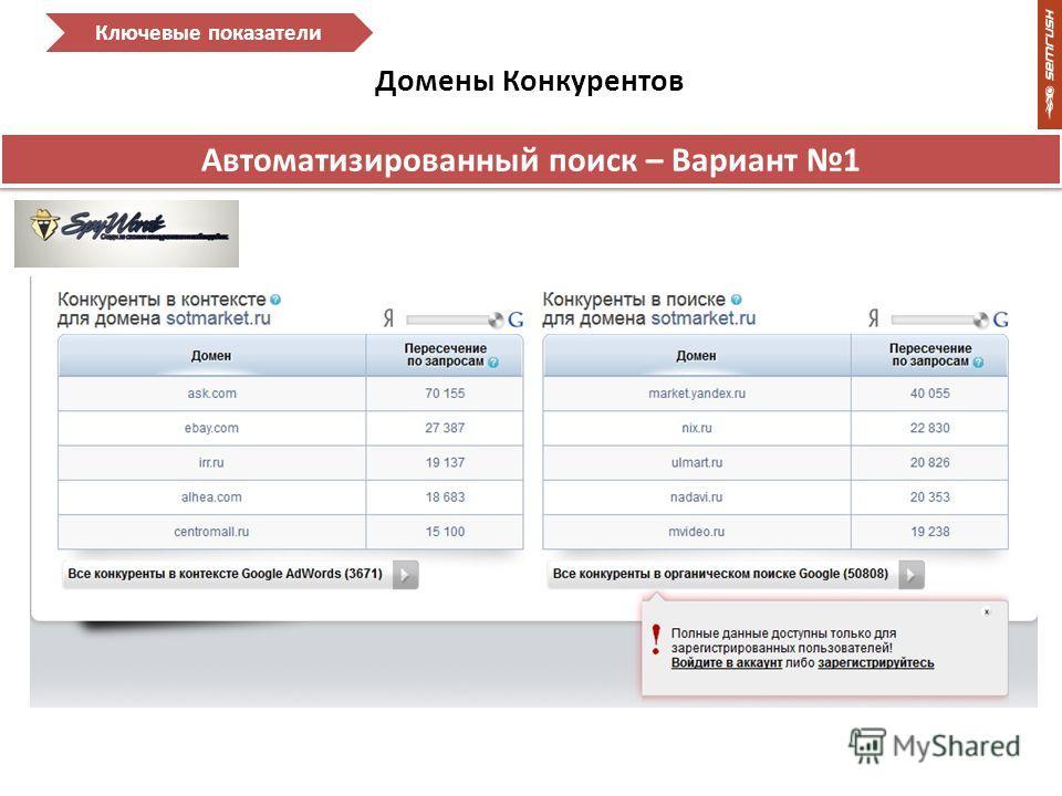 Домены Конкурентов Ключевые показатели Автоматизированный поиск – Вариант 1