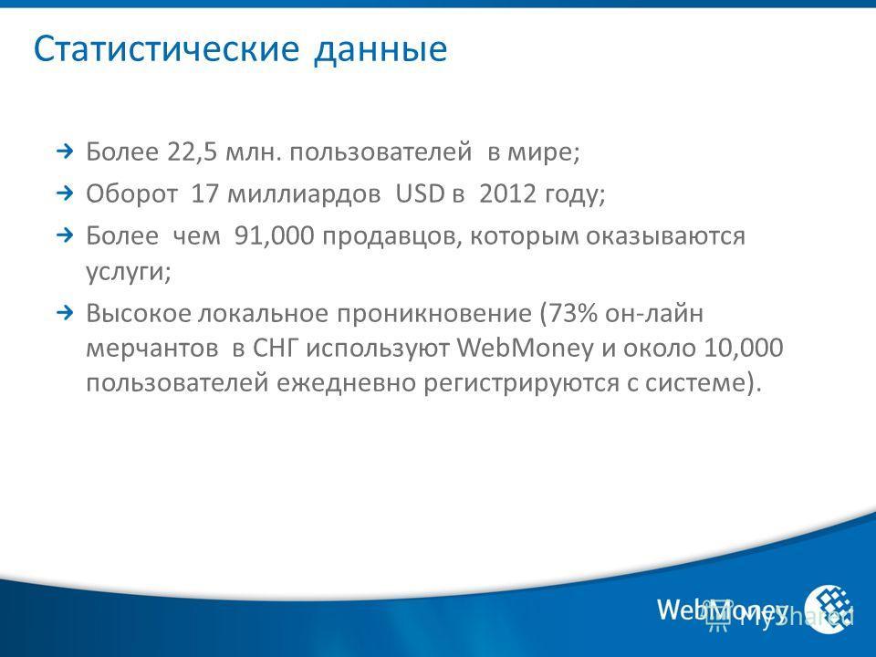 Статистические данные Более 22,5 млн. пользователей в мире; Оборот 17 миллиардов USD в 2012 году; Более чем 91,000 продавцов, которым оказываются услуги; Высокое локальное проникновение (73% он-лайн мерчантов в СНГ используют WebMoney и около 10,000