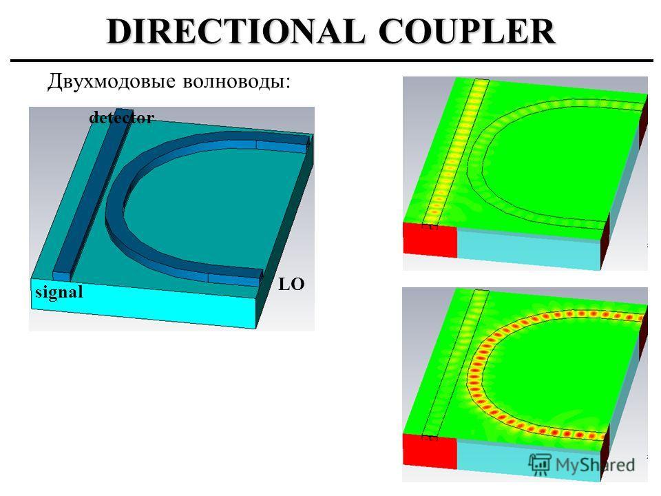DIRECTIONAL COUPLER Двухмодовые волноводы: LO signal detector