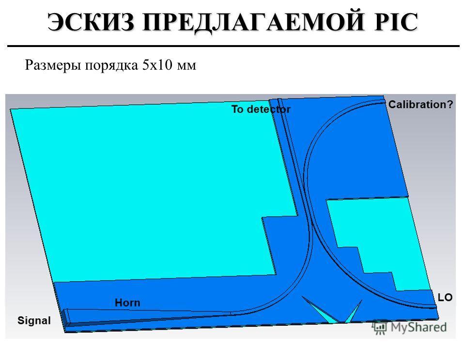 ЭСКИЗ ПРЕДЛАГАЕМОЙ PIC Размеры порядка 5x10 мм