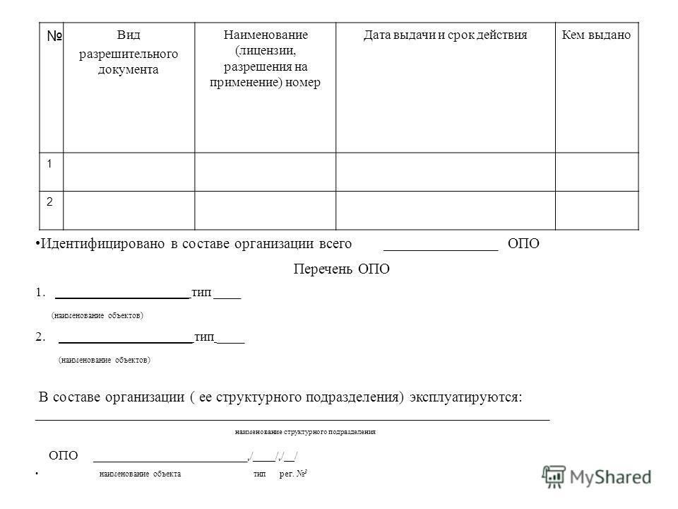 Вид разрешительного документа Наименование (лицензии, разрешения на применение) номер Дата выдачи и срок действияКем выдано 1 2 Идентифицировано в составе организации всего _______________ ОПО Перечень ОПО 1. ____________________ тип ____ (наименован