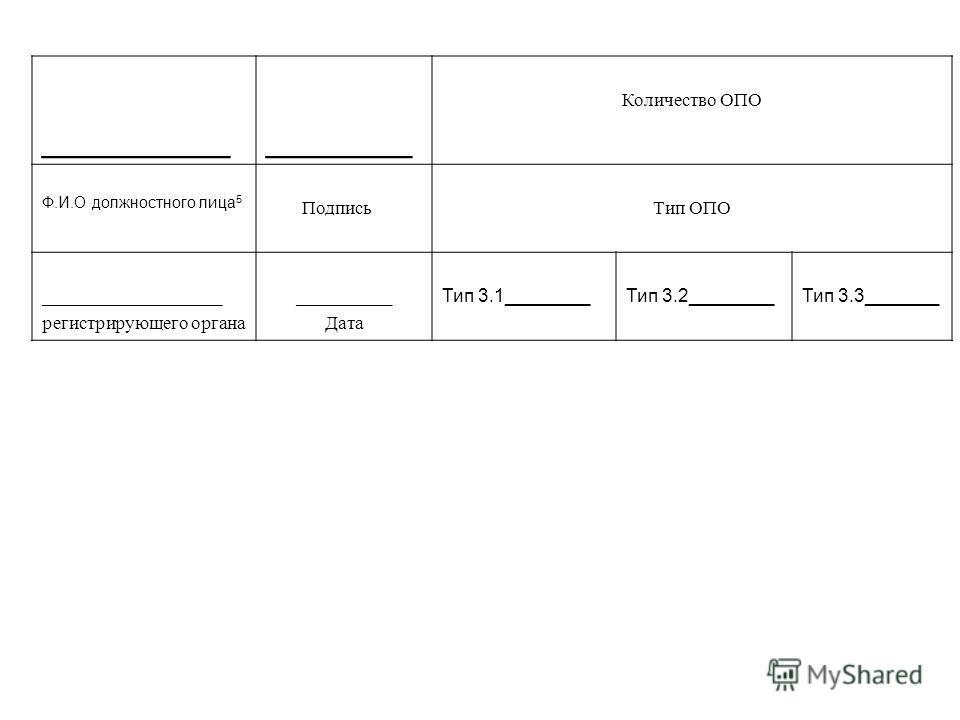 ________________ Количество ОПО Ф.И.О должностного лица 5 Подпись Тип ОПО ___________________ регистрирующего органа __________ Дата Тип 3.1________Тип 3.2________Тип 3.3_______