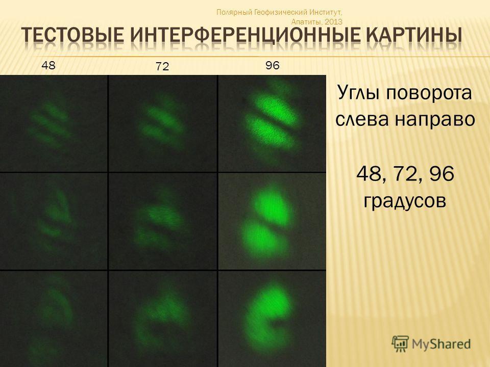Полярный Геофизический Институт, Апатиты, 2013 Углы поворота слева направо 48, 72, 96 градусов 48 72 96