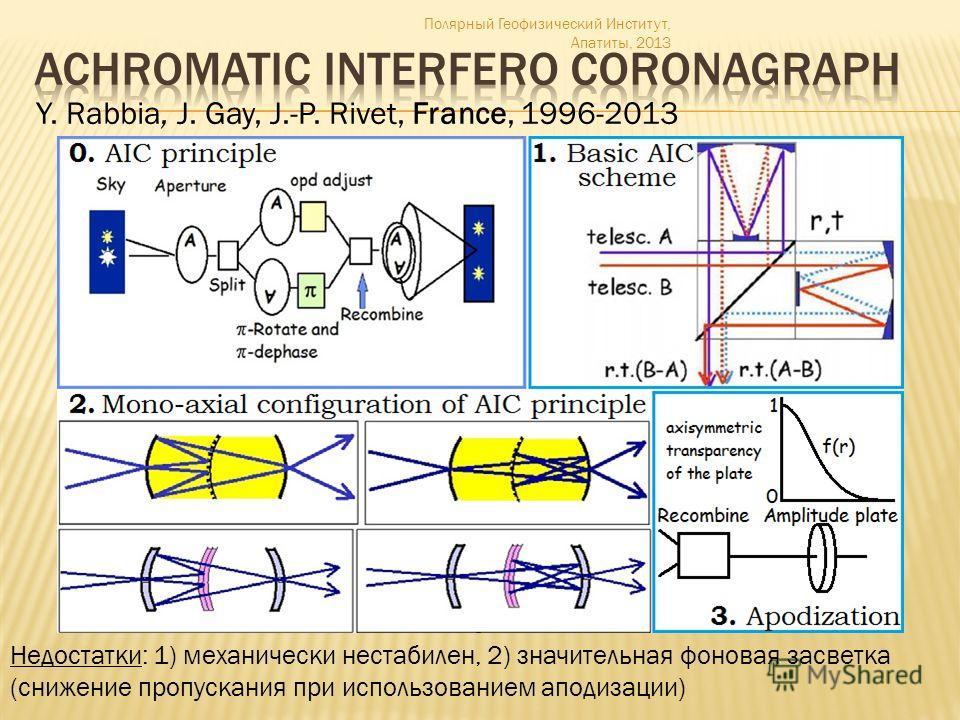 Y. Rabbia, J. Gay, J.-P. Rivet, France, 1996-2013 Недостатки: 1) механически нестабилен, 2) значительная фоновая засветка (снижение пропускания при использованием аподизации)