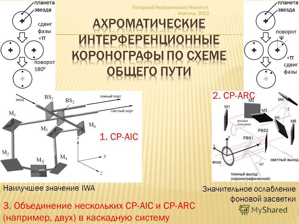 Полярный Геофизический Институт, Апатиты, 2013 1. CP-AIC 2. CP-ARC Наилучшее значение IWA Значительное ослабление фоновой засветки 3. Объединение нескольких CP-AIC и CP-ARC (например, двух) в каскадную систему