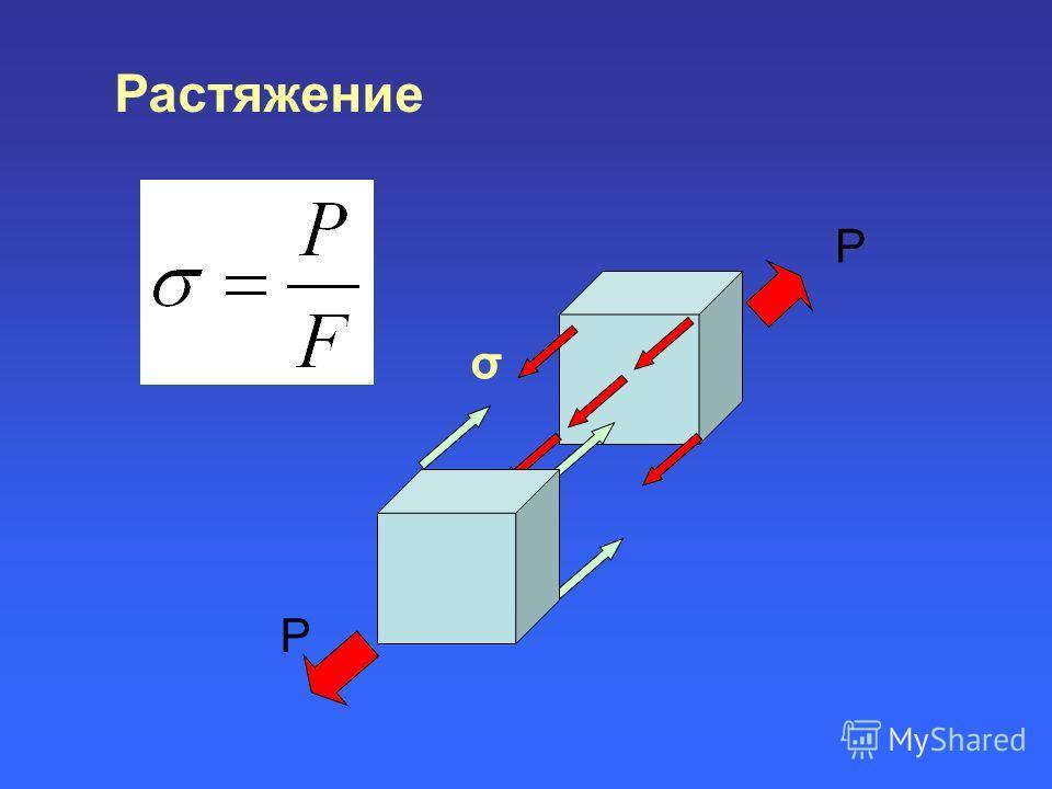 P P Растяжение σ
