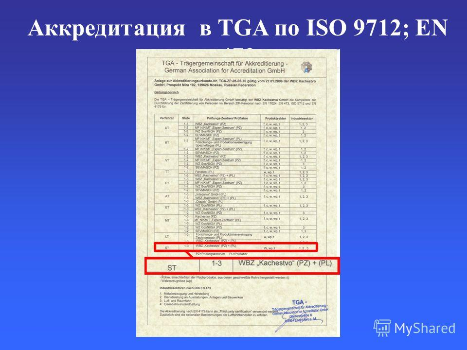 Аккредитация в TGA по ISO 9712; EN 473