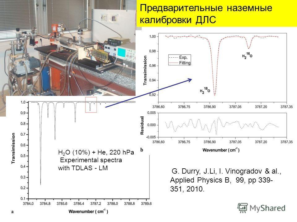 Предварительные наземные калибровки ДЛС H 2 O (10%) + He, 220 hPa Experimental spectra with TDLAS - LM G. Durry, J.Li, I. Vinogradov & al., Applied Physics B, 99, pp 339- 351, 2010.