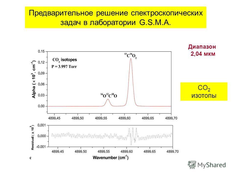 Предварительное решение спектроскопических задач в лаборатории G.S.M.A. CO 2 изотопы Диапазон 2,04 мкм