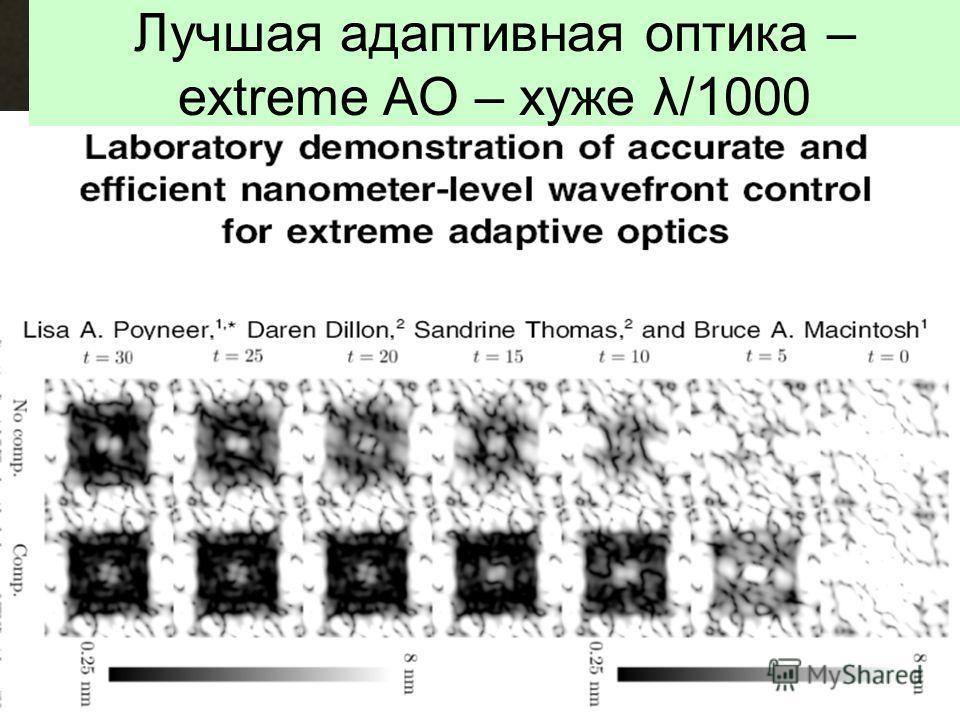 Лучшая адаптивная оптика – extreme AO – хуже λ/1000