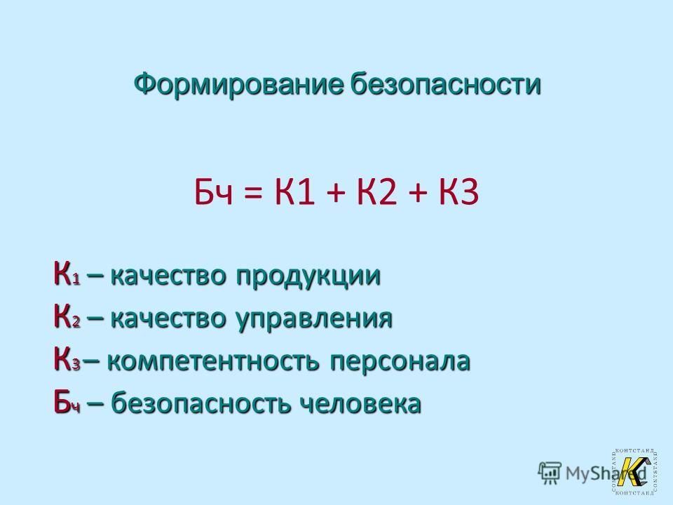 Формирование безопасности К 1 – качество продукции К 2 – качество управления К 3 – компетентность персонала Б ч – безопасность человека Бч = К1 + К2 + К3