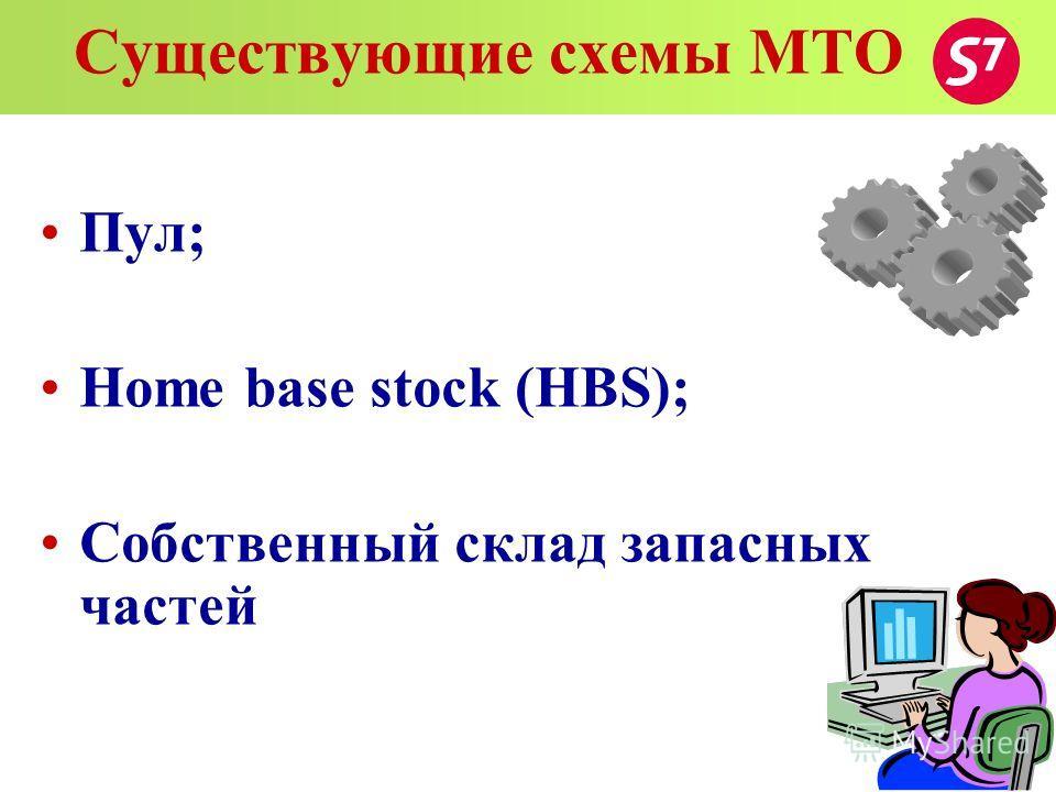 Существующие схемы МТО Пул; Home base stock (HBS); Собственный склад запасных частей