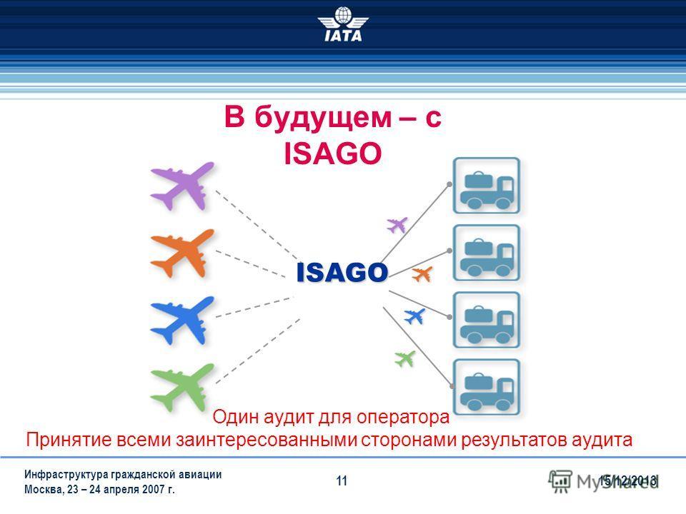 15/12/2013 Инфраструктура гражданской авиации Москва, 23 – 24 апреля 2007 г. 11 ISAGO Один аудит для оператора Принятие всеми заинтересованными сторонами результатов аудита В будущем – с ISAGO