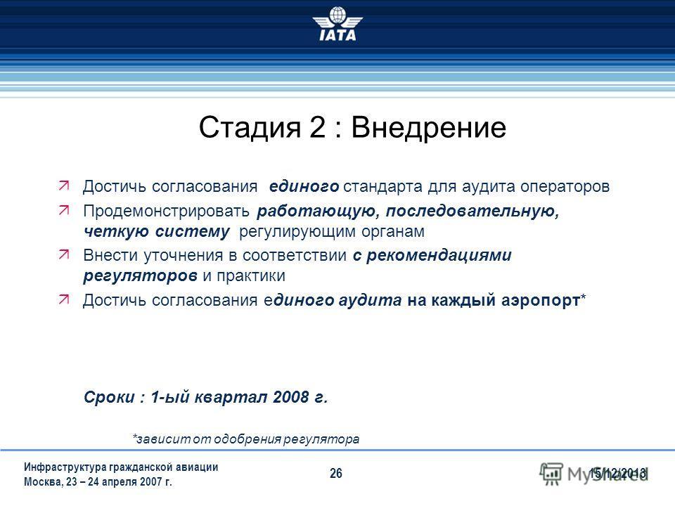 15/12/2013 Инфраструктура гражданской авиации Москва, 23 – 24 апреля 2007 г. 26 Достичь согласования единого стандарта для аудита операторов Продемонстрировать работающую, последовательную, четкую систему регулирующим органам Внести уточнения в соотв
