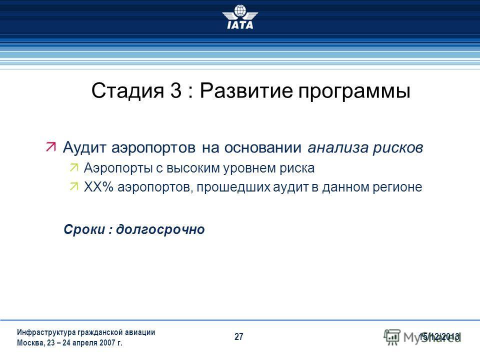 15/12/2013 Инфраструктура гражданской авиации Москва, 23 – 24 апреля 2007 г. 27 Стадия 3 : Развитие программы Аудит аэропортов на основании анализа рисков Аэропорты с высоким уровнем риска XX% аэропортов, прошедших аудит в данном регионе Сроки : долг
