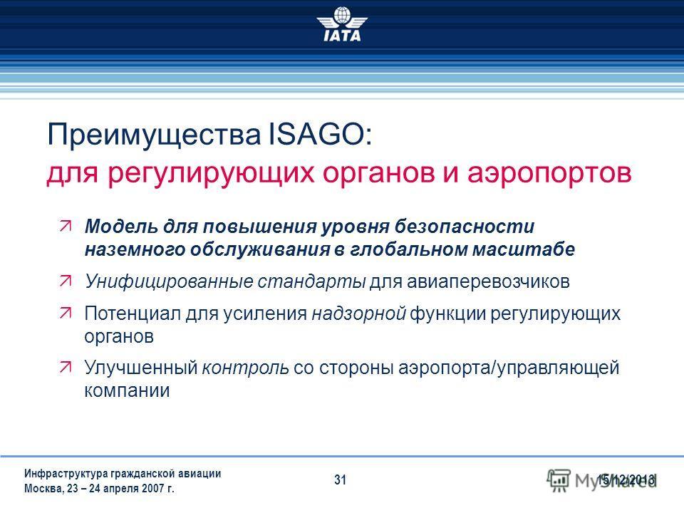 15/12/2013 Инфраструктура гражданской авиации Москва, 23 – 24 апреля 2007 г. 31 Преимущества ISAGO: для регулирующих органов и аэропортов Модель для повышения уровня безопасности наземного обслуживания в глобальном масштабе Унифицированные стандарты