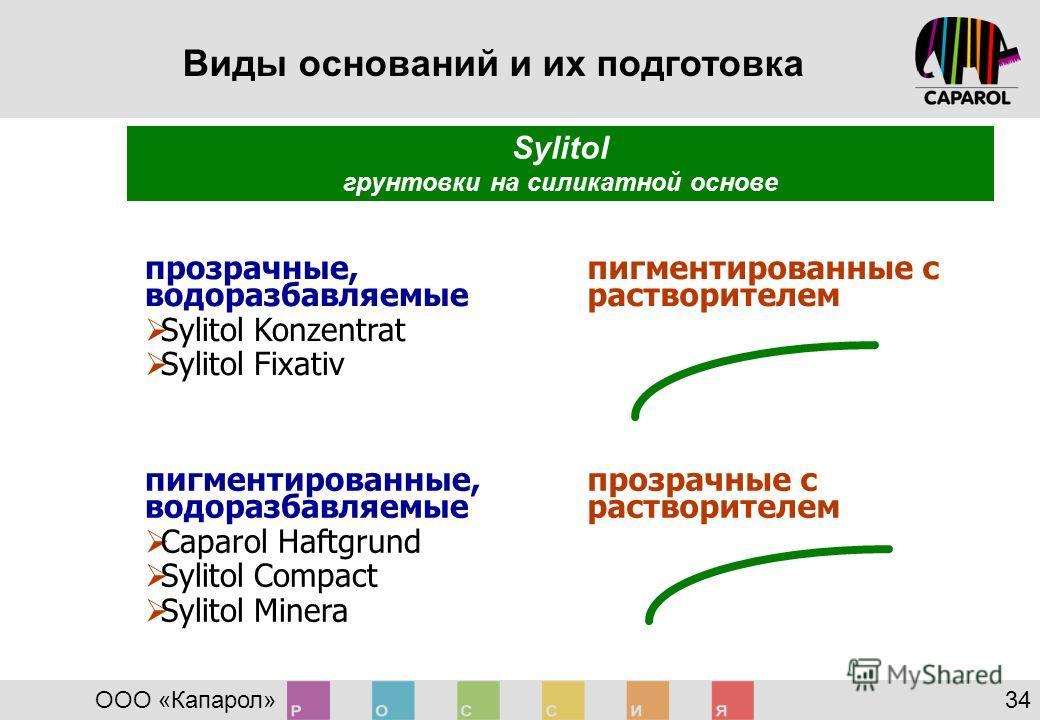 Виды оснований и их подготовка ООО «Капарол» 34 Sylitol грунтовки на силикатной основе пигментированные, водоразбавляемые Caparol Haftgrund Sylitol Compact Sylitol Minera прозрачные, водоразбавляемые Sylitol Konzentrat Sylitol Fixativ пигментированны
