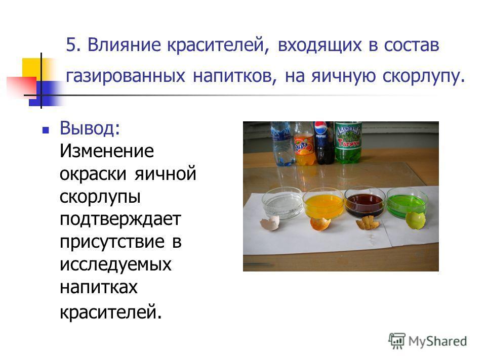 5. Влияние красителей, входящих в состав газированных напитков, на яичную скорлупу. Вывод: Изменение окраски яичной скорлупы подтверждает присутствие в исследуемых напитках красителей.