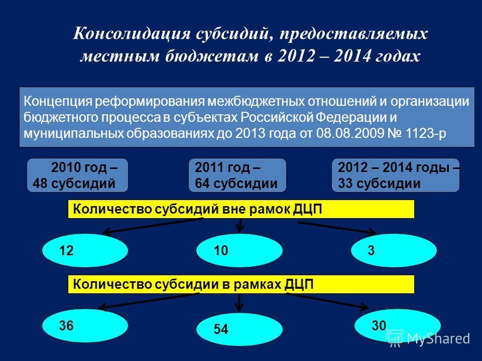 Консолидация субсидий, предоставляемых местным бюджетам в 2012 – 2014 годах 9 Концепция реформирования межбюджетных отношений и организации бюджетного процесса в субъектах Российской Федерации и муниципальных образованиях до 2013 года от 08.08.2009 1