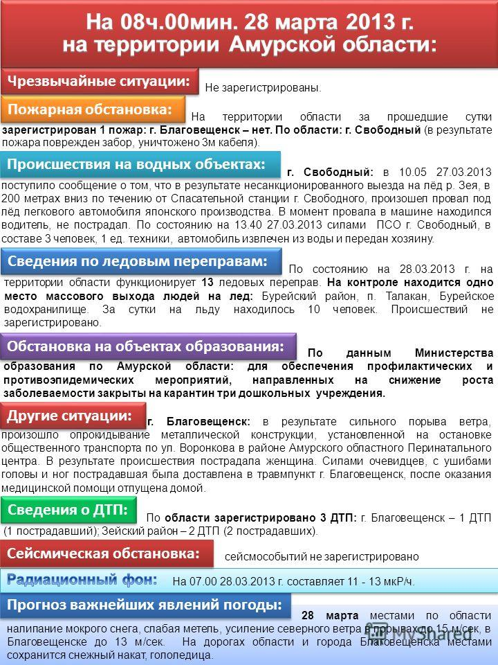На территории области за прошедшие сутки зарегистрирован 1 пожар: г. Благовещенск – нет. По области: г. Свободный (в результате пожара поврежден забор, уничтожено 3м кабеля). Пожарная обстановка: Чрезвычайные ситуации: Не зарегистрированы. 28 марта м