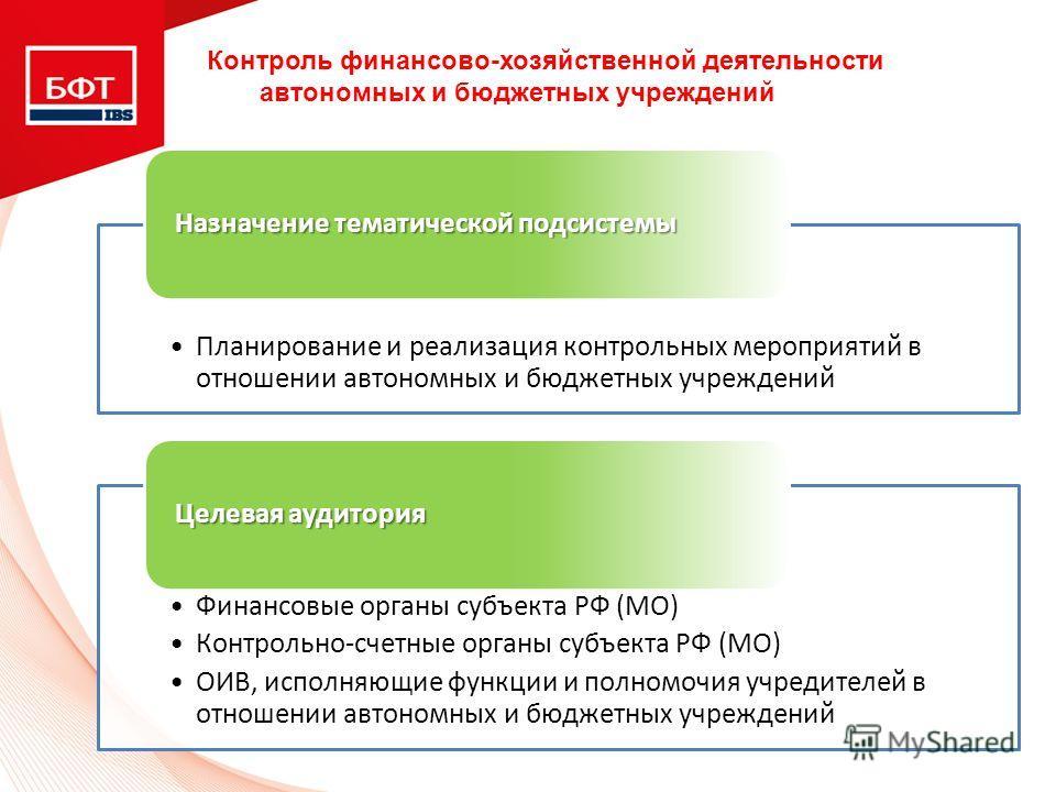 Планирование и реализация контрольных мероприятий в отношении автономных и бюджетных учреждений Назначение тематической подсистемы Финансовые органы субъекта РФ (МО) Контрольно-счетные органы субъекта РФ (МО) ОИВ, исполняющие функции и полномочия учр