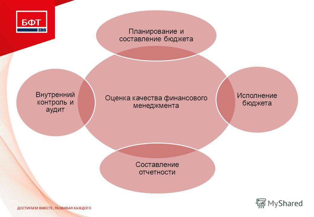 Оценка качества финансового менеджмента Планирование и составление бюджета Исполнение бюджета Составление отчетности Внутренний контроль и аудит
