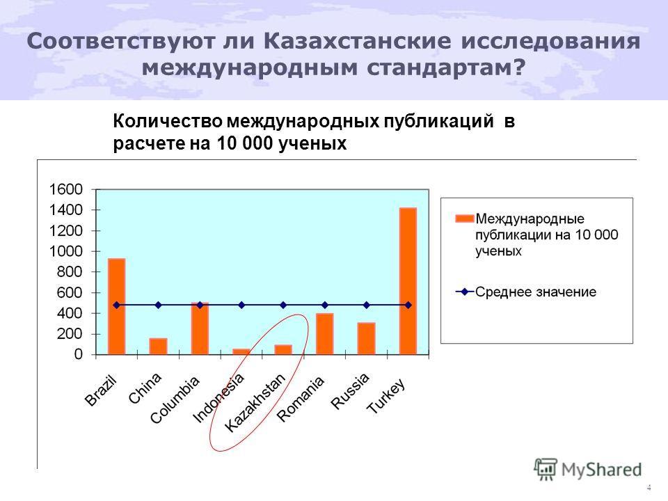 4 Соответствуют ли Казахстанские исследования международным стандартам? Количество международных публикаций в расчете на 10 000 ученых