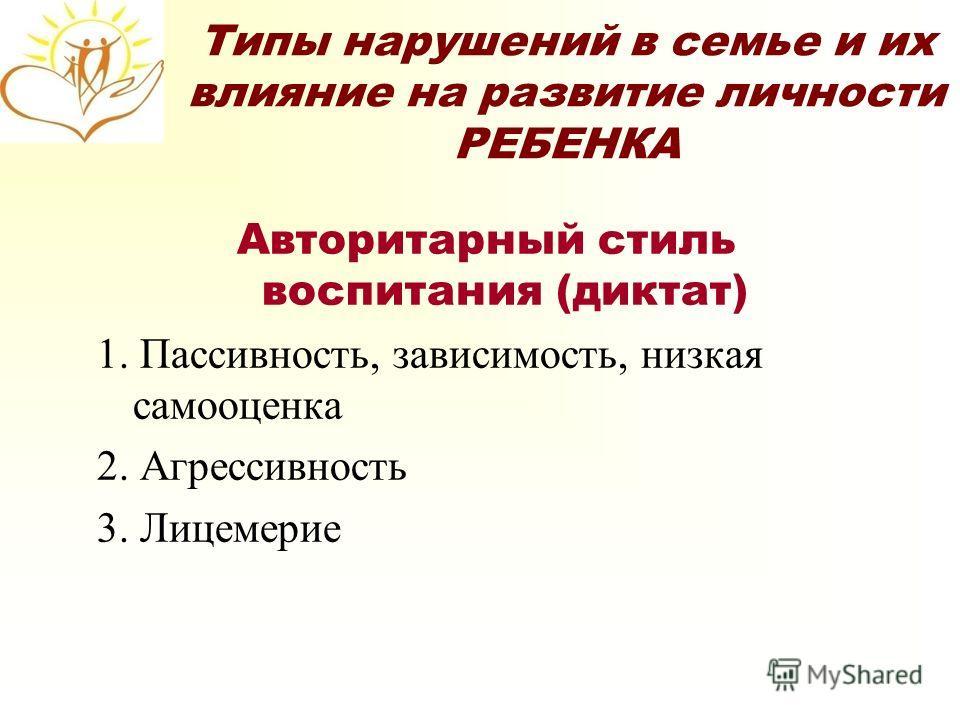 Авторитарный стиль воспитания (диктат) 1. Пассивность, зависимость, низкая самооценка 2. Агрессивность 3. Лицемерие