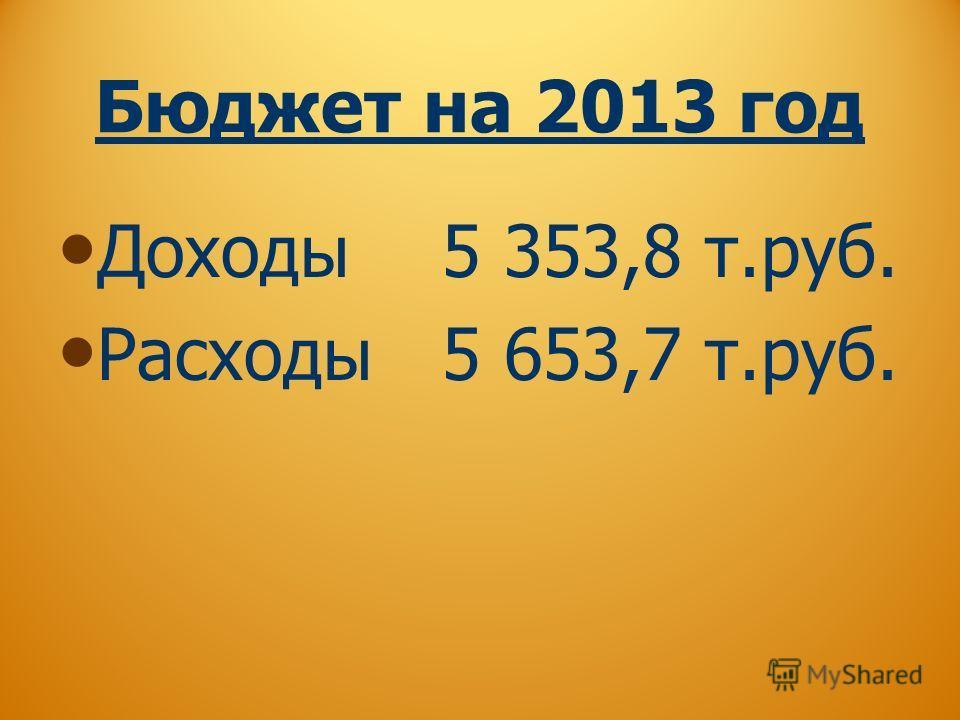 Бюджет на 2013 год Доходы 5 353,8 т.руб. Расходы 5 653,7 т.руб.