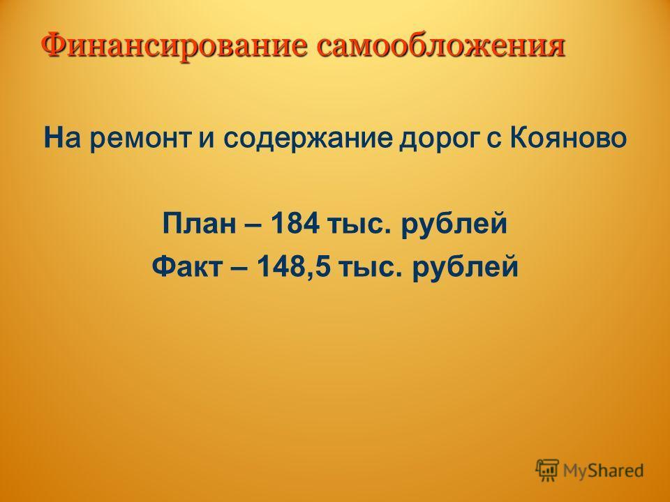 Финансирование самообложения Н а ремонт и содержание дорог с Кояново План – 184 тыс. рублей Факт – 148,5 тыс. рублей