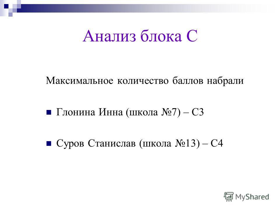 Максимальное количество баллов набрали Глонина Инна (школа 7) – С3 Суров Станислав (школа 13) – С4
