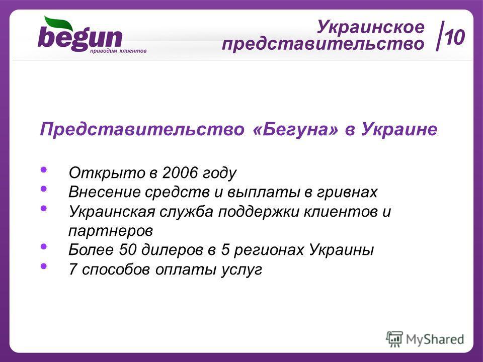Украинское представительство Представительство «Бегуна» в Украине Открыто в 2006 году Внесение средств и выплаты в гривнах Украинская служба поддержки клиентов и партнеров Более 50 дилеров в 5 регионах Украины 7 способов оплаты услуг 10