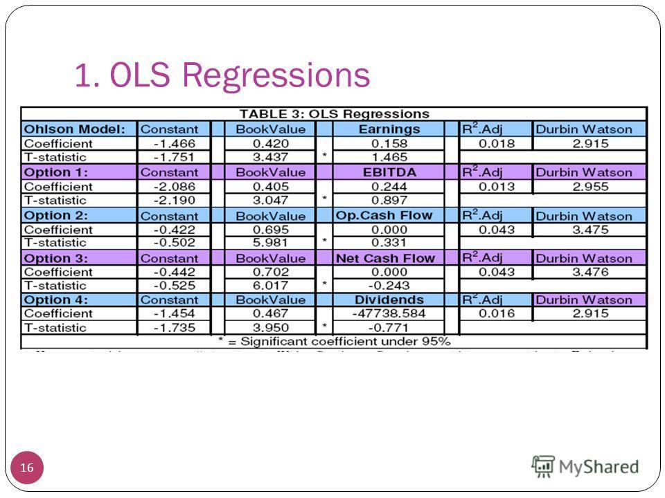 1. OLS Regressions 16