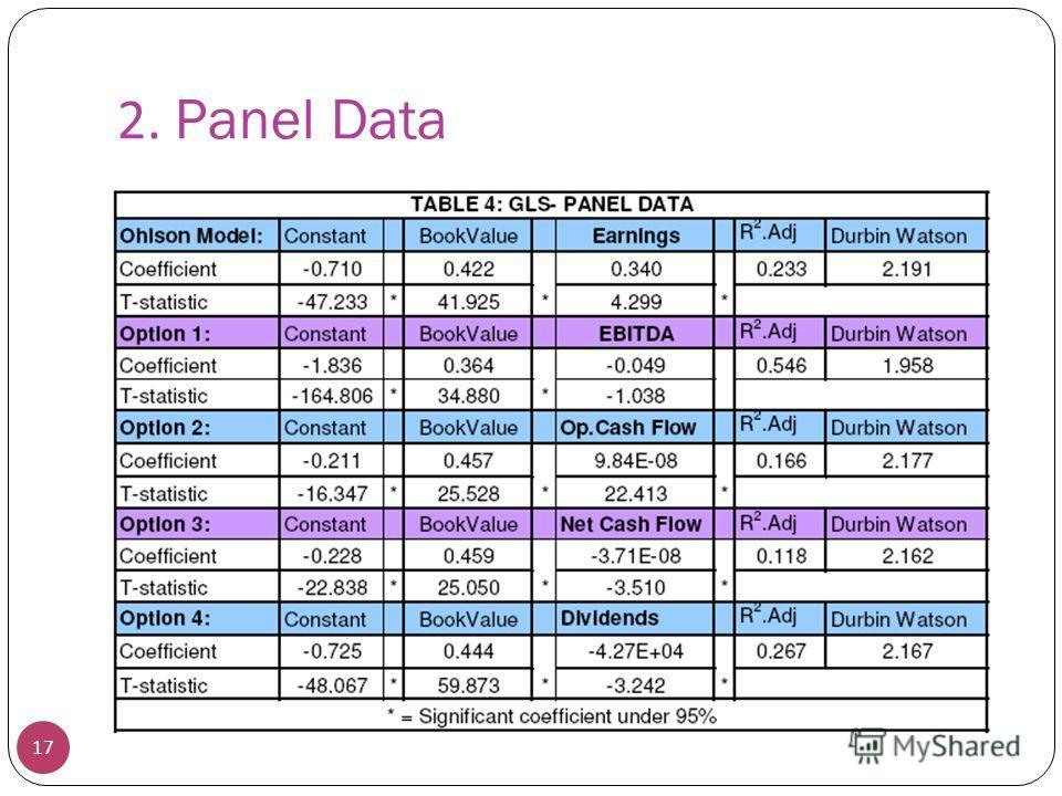 2. Panel Data 17