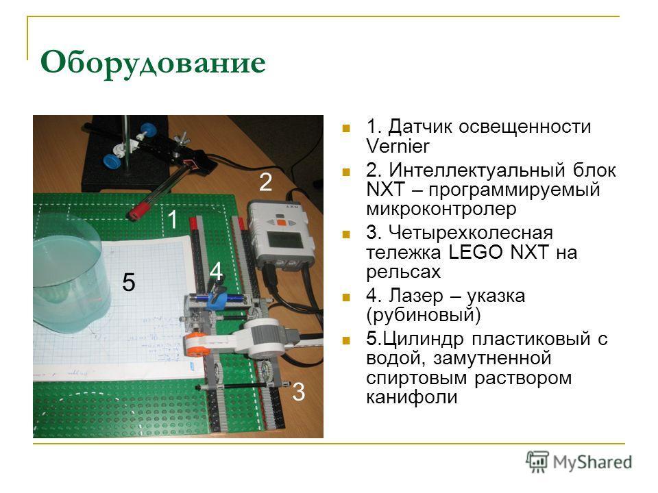 Оборудование 1. Датчик освещенности Vernier 2. Интеллектуальный блок NXT – программируемый микроконтролер 3. Четырехколесная тележка LEGO NXT на рельсах 4. Лазер – указка (рубиновый) 5.Цилиндр пластиковый с водой, замутненной спиртовым раствором кани