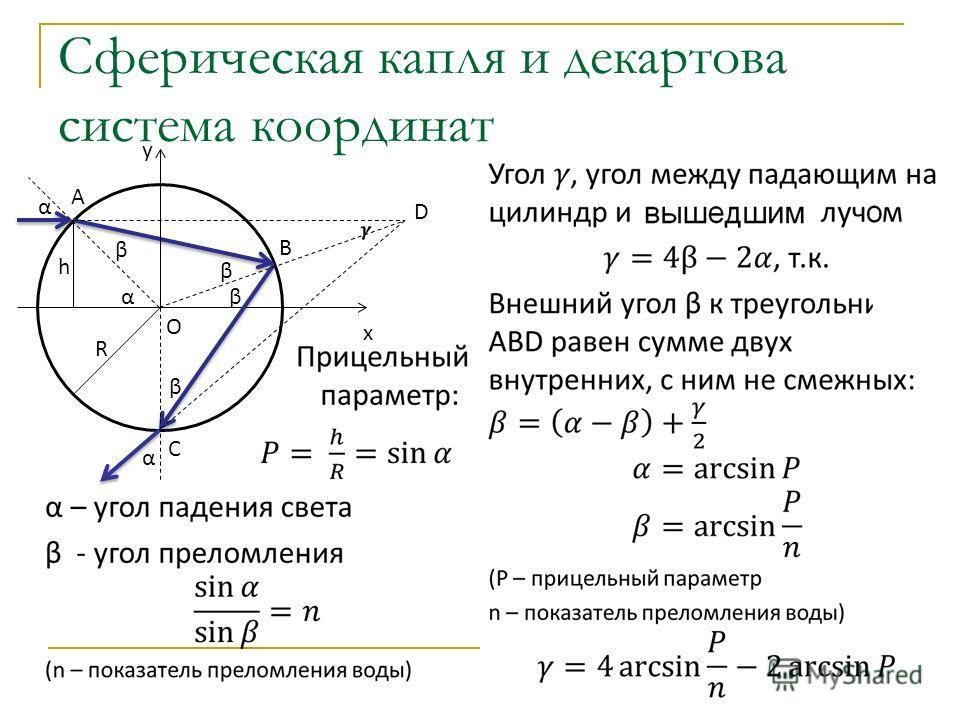 Сферическая капля и декартова система координат α h α α β β β β R O C B D x A y