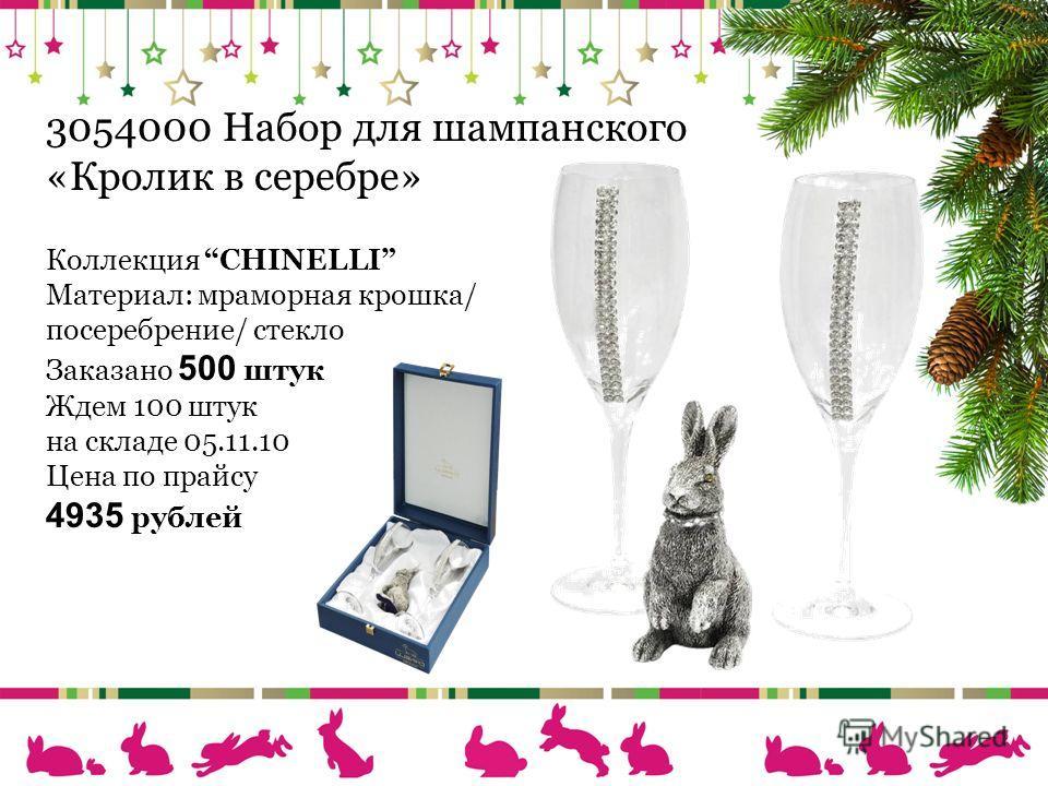3054000 Набор для шампанского «Кролик в серебре» Коллекция CHINELLI Материал: мраморная крошка/ посеребрение/ стекло Заказано 500 штук Ждем 100 штук на складе 05.11.10 Цена по прайсу 4935 рублей