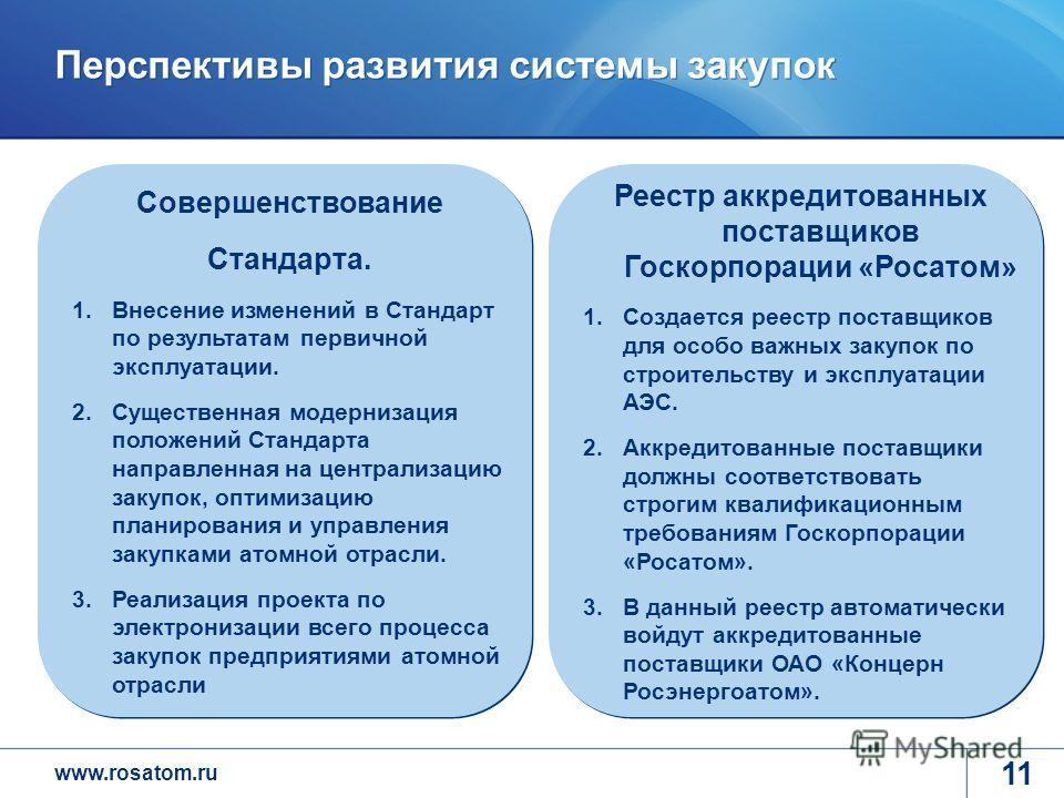www.rosatom.ru 11 Перспективы развития системы закупок Совершенствование Стандарта. 1. Внесение изменений в Стандарт по результатам первичной эксплуатации. 2. Существенная модернизация положений Стандарта направленная на централизацию закупок, оптими
