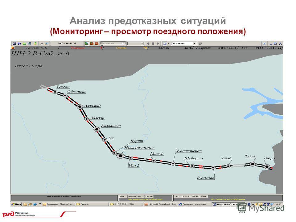 Анализ предотказных ситуаций (Мониторинг – просмотр поездного положения)