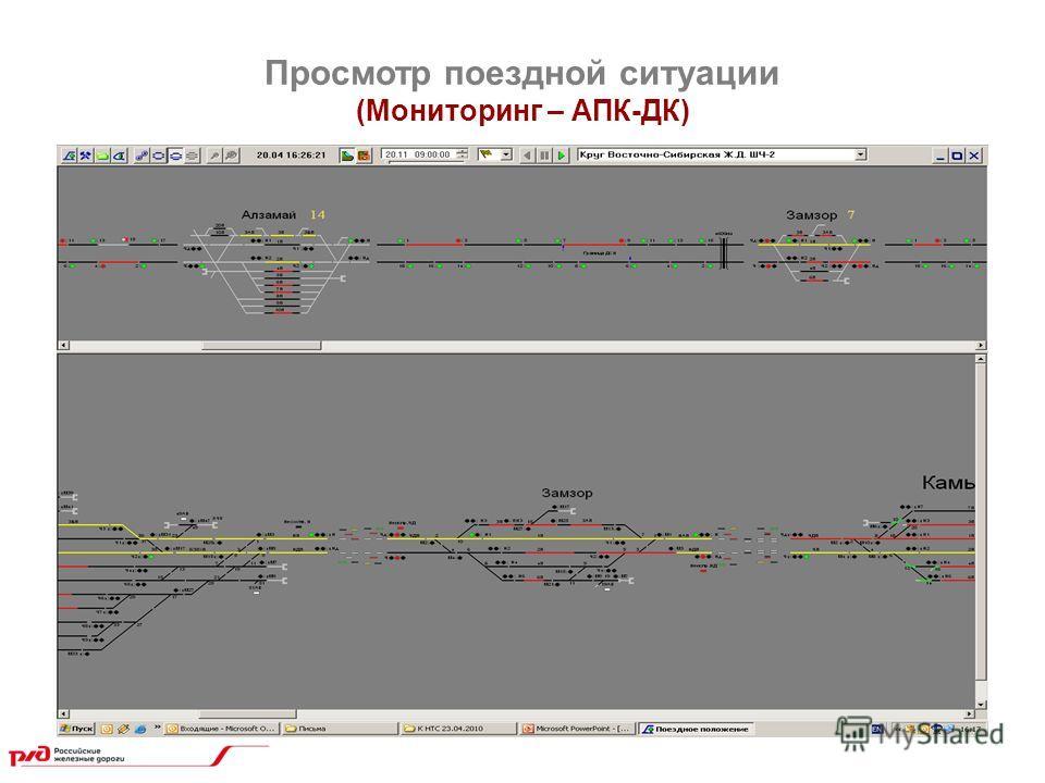 Просмотр поездной ситуации (Мониторинг – АПК-ДК)