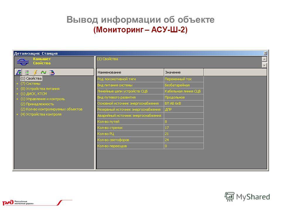 Вывод информации об объекте (Мониторинг – АСУ-Ш-2)