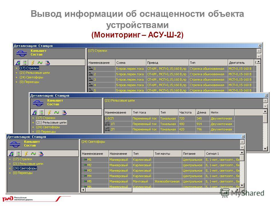Вывод информации об оснащенности объекта устройствами (Мониторинг – АСУ-Ш-2)