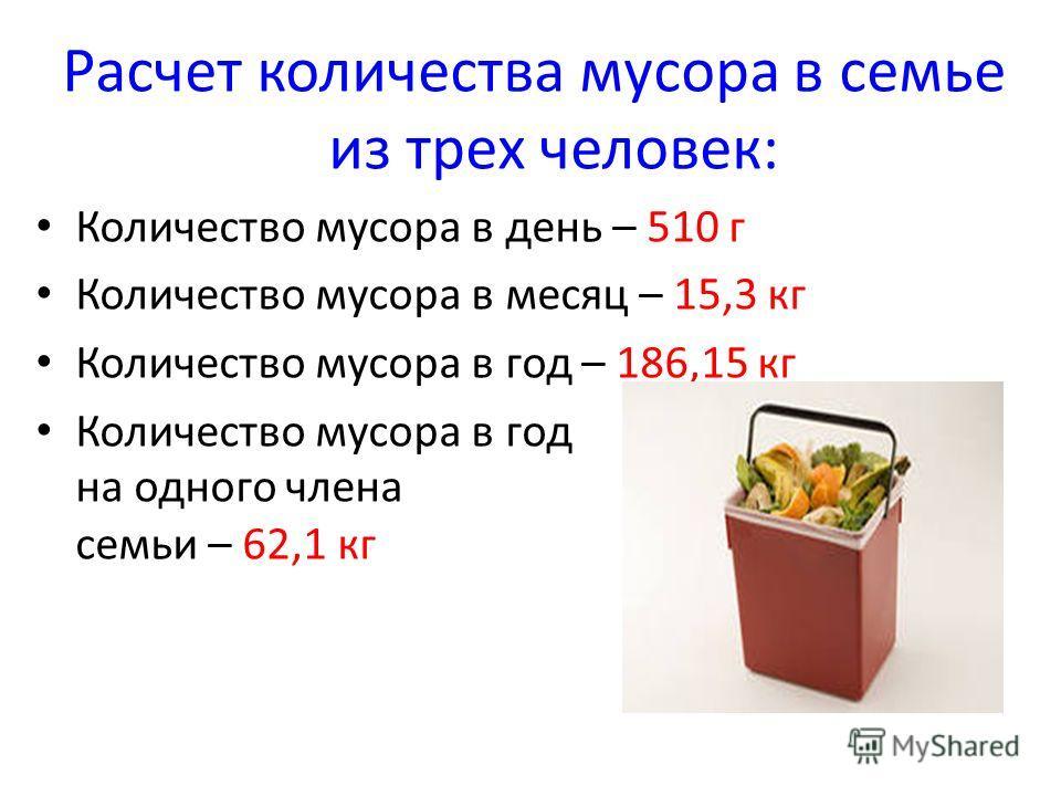 телефоны, количество мусора 20 000 человек в месяц домов коттеджей