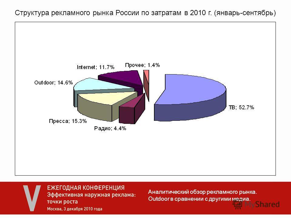 Аналитический обзор рекламного рынка. Outdoor в сравнении с другими медиа. Структура рекламного рынка России по затратам в 2010 г. (январь-сентябрь)