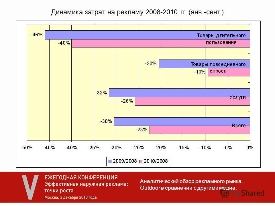 Аналитический обзор рекламного рынка. Outdoor в сравнении с другими медиа. Динамика затрат на рекламу 2008-2010 гг. (янв.-сент.)
