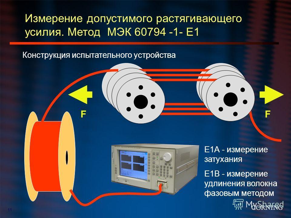 11 Измерение допустимого растягивающего усилия. Метод МЭК 60794 -1- Е1 Конструкция испытательного устройства FF Е1А - измерение затухания Е1В - измерение удлинения волокна фазовым методом